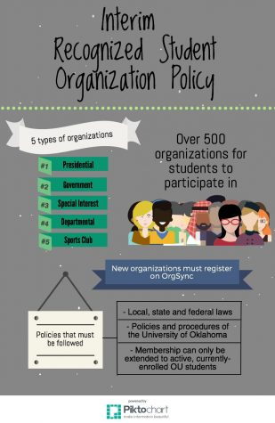 Student Organization Policy Updated