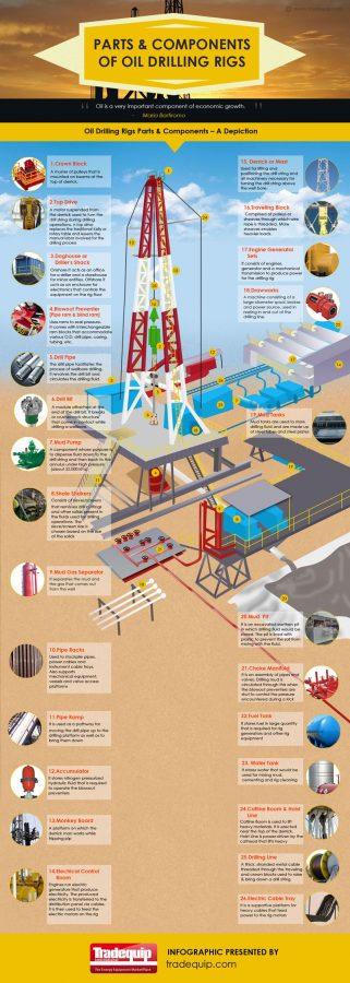 Drilling+technologies+decrease+danger+for+oil+rig+workers