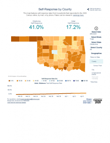 State census response rate a little better than 10 years ago